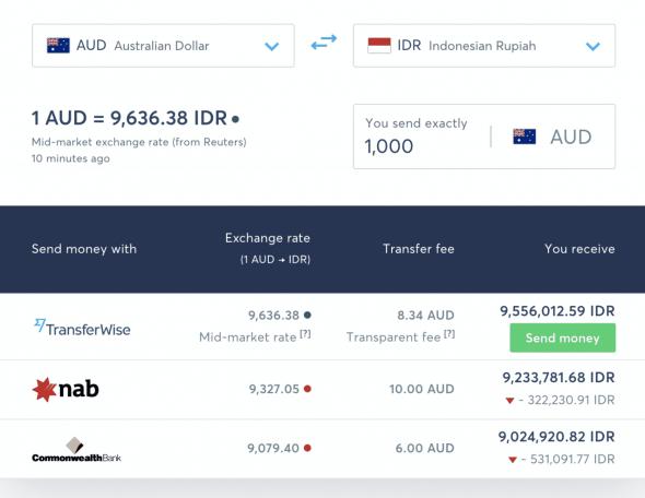 Transferwise Debit Card - The Best Travel Debit Card for Bali